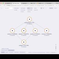 api-mesh-security-8-weave-scope-bookinfo